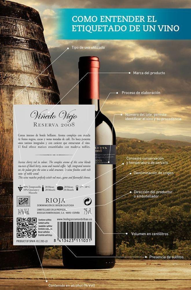 etiqueta ampolla de vi