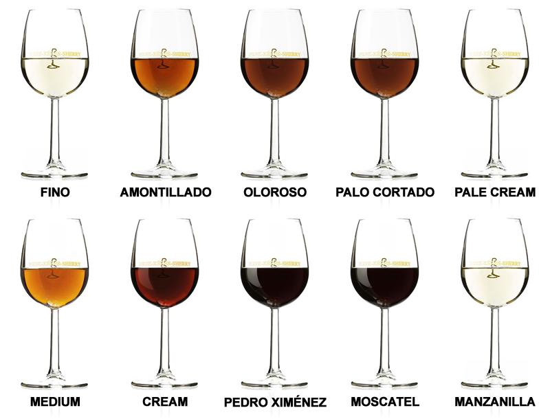 tipus vins de Jerez